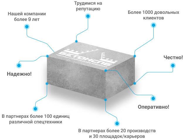 Честно бетон гидроизоляция проникающая для бетона купить в краснодаре